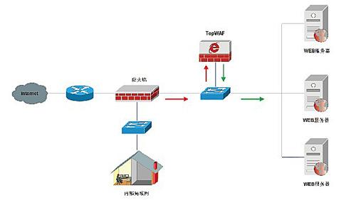 网络搜索引擎优化_网络优化_青云网络学院的seo优化怎么样?